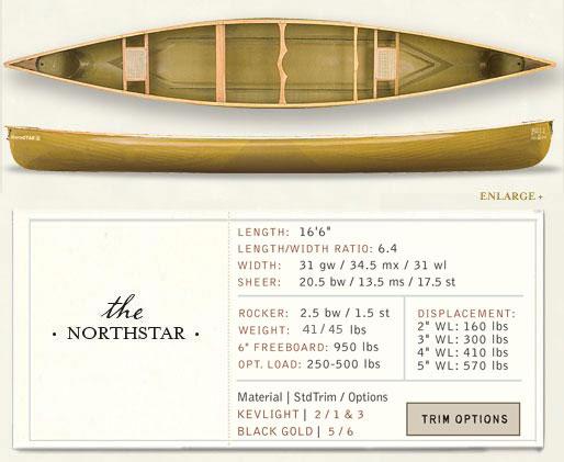 Bell Northstar Specs