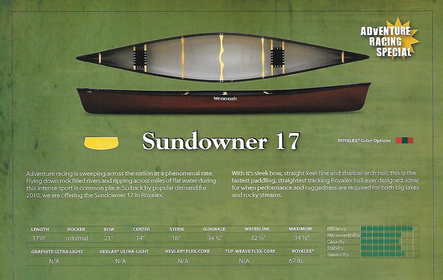 BWCA Anyone paddled Wenonah Sundowner? Boundary Waters Gear Forum