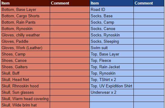 Clothing List